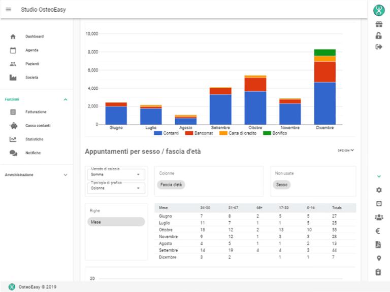 statistiche interattive e sempre aggiornate